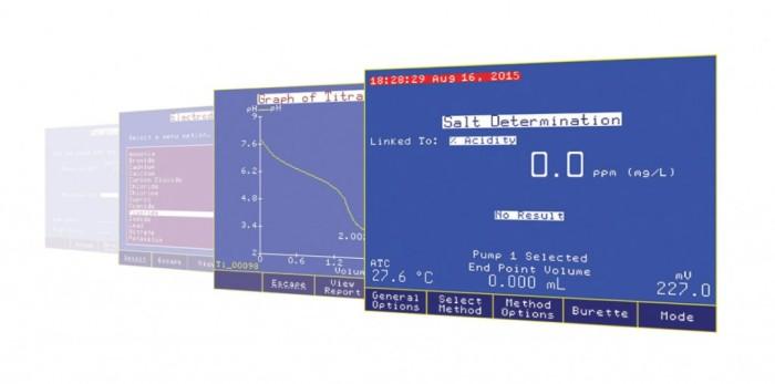 display-data-titraiton-1024x509