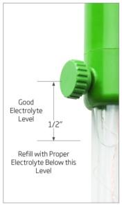 electrolyte-level